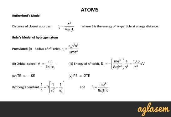 Important Notes of Physics for NEET, JEE: Atoms