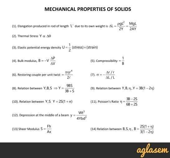 Important Notes of Physics for NEET, JEE: Mechanical Properties of Solids
