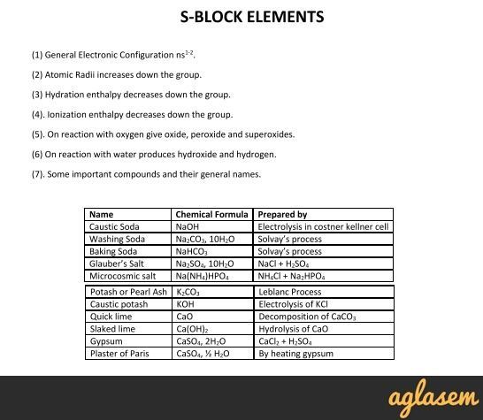Important Notes of Chemistry for NEET, JEE: S-Block Elements
