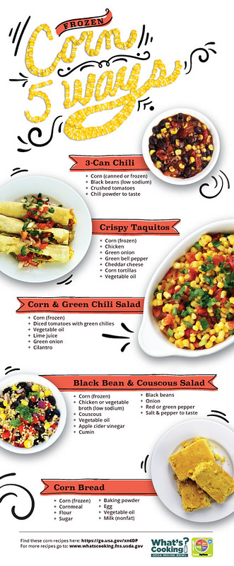Corn 5 ways infographic
