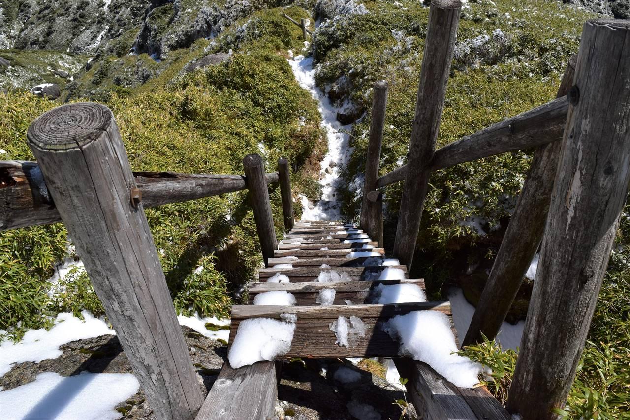 永田岳山頂から下山