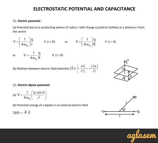 Important Notes of Physics for NEET, JEE: Electrostatic Potential and Capacitance