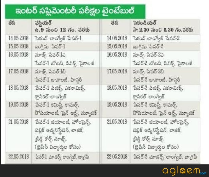 AP Intermediate Supplementary Time Table 2018- First year and Second