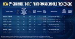 intel-procesadores-portatiles