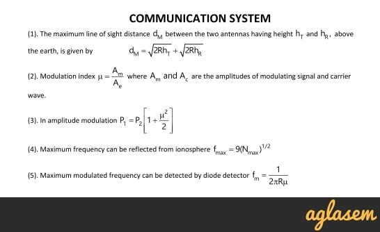 Important Notes of Physics for NEET, JEE: Communication System
