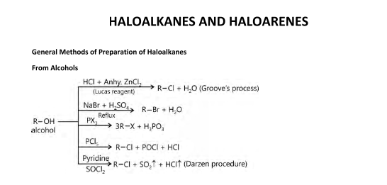 Important Notes of Chemistry for NEET, JEE: Haloalkanes and Haloarenes