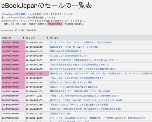 eBookJapanのセールの一覧表