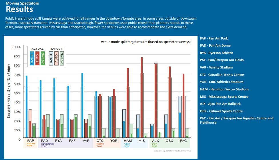 Halifax Stadium Discussion - Page 309 - SkyscraperPage Forum