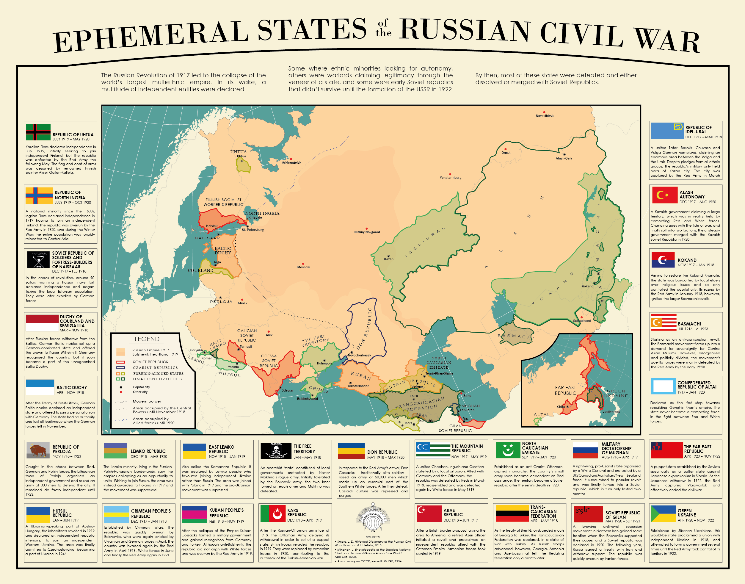 Map Of Germany And Russia.Weird Short Lived States Of The Russian Civil War 2505 X 1963 Oc