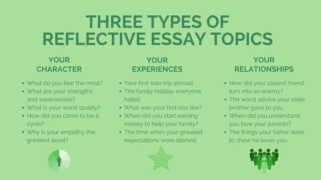 Reflective essay titles