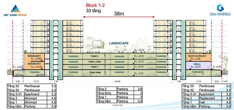 Thiết kế Mặt bằng tầng - căn hộ điển hình Gem Riverside 2