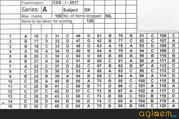 UPSC CDS Question Paper 2017