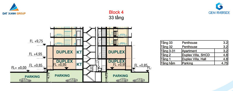 Thiết kế Mặt bằng tầng - căn hộ điển hình Gem Riverside 4