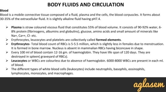 Important Notes of Biology for NEET: Body Fluids and Circulation