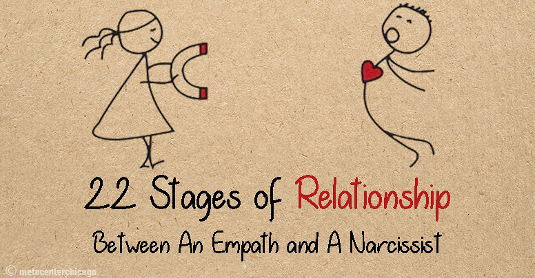 What happens when an empath dating a narcissist