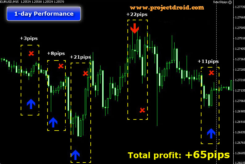 Forex trading systems pdf