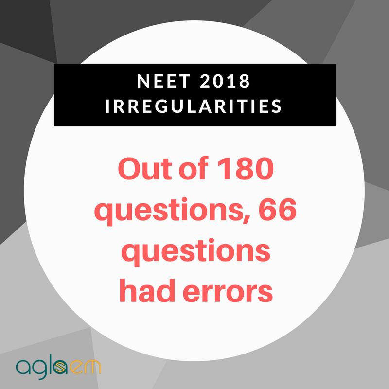 NEET 2018 Question Paper Errors