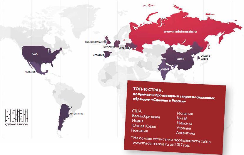 Топ-10 стран, по прямым и производным запросам связанных с брендом «Сделано в России»