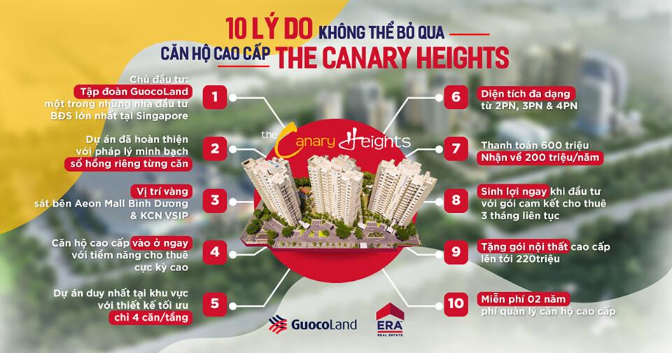 10 ưu điểm căn hộ GuocoLand