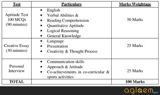 petroleum engineering admission essay Uva chemical engineering graduate studies  admission process for the  graduate program  research examination and admission to doctoral study.