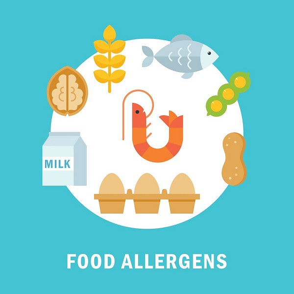 Food Allergens graphic