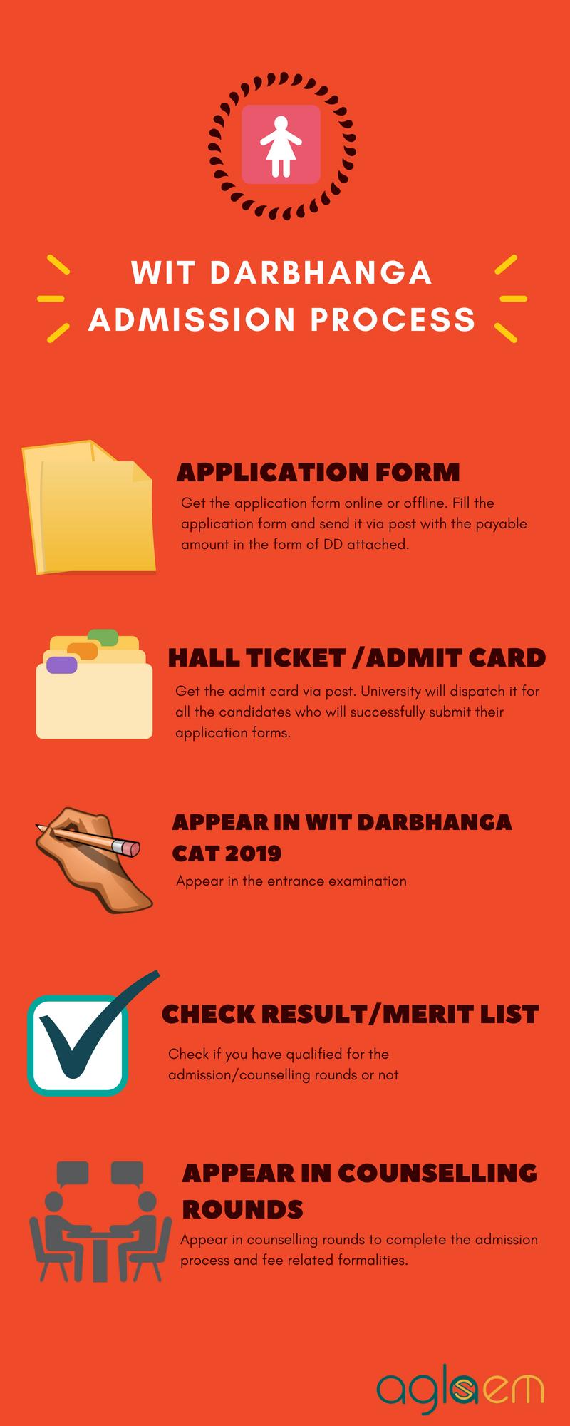 WIT Darbhanga CAT 2019