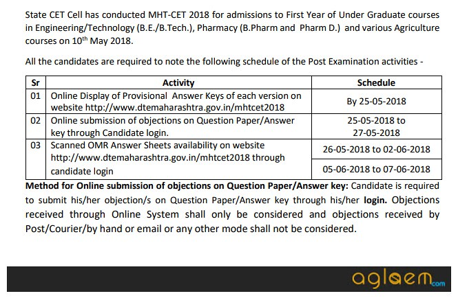 MHT CET 2018 Answer Key (Available) - Version 11, 22, 33, 44