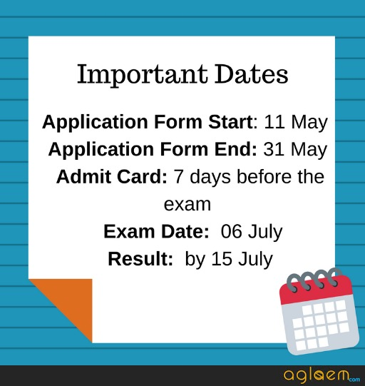 NEET SS 2018 Important Dates: Exam Date, Application Form Date, Admit Card Date