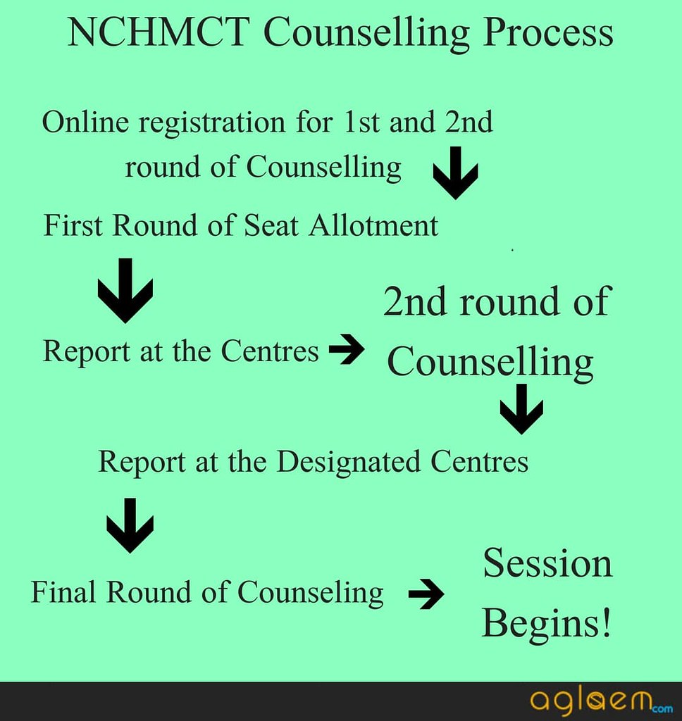 NCHM Announces NCHMCT JEE 2018 Result; Counselling From May 26