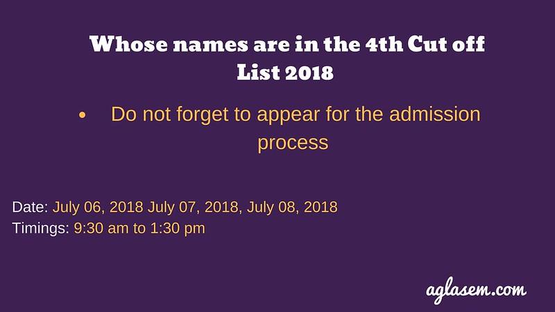 Kirori Mal College 4th Cut Off 2018 Released- Check Here ...