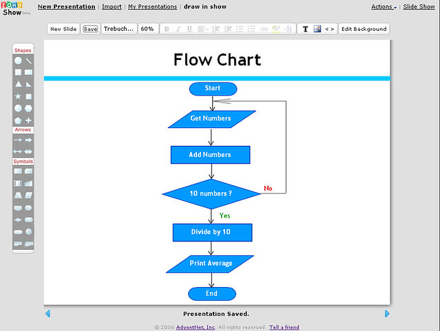 Flow Chart Powerpoint: draw-flowchart | Design by Naveen | Flickr,Chart