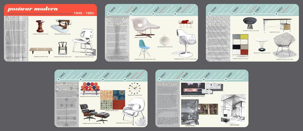 Postwar interior design group project class history of for History of interior design