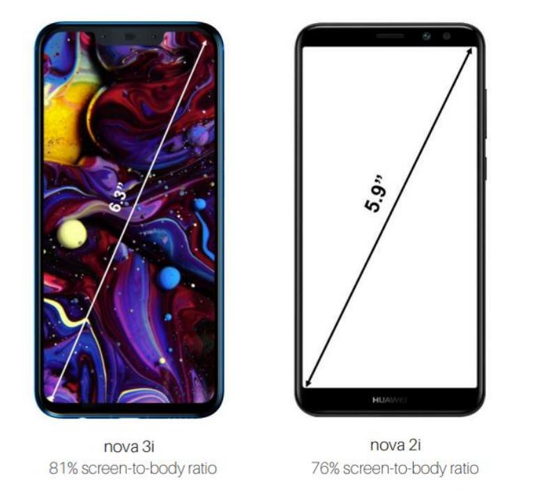 New HUAWEI nova 3i - a mid-range smartphone for the selfie generation - Alvinology