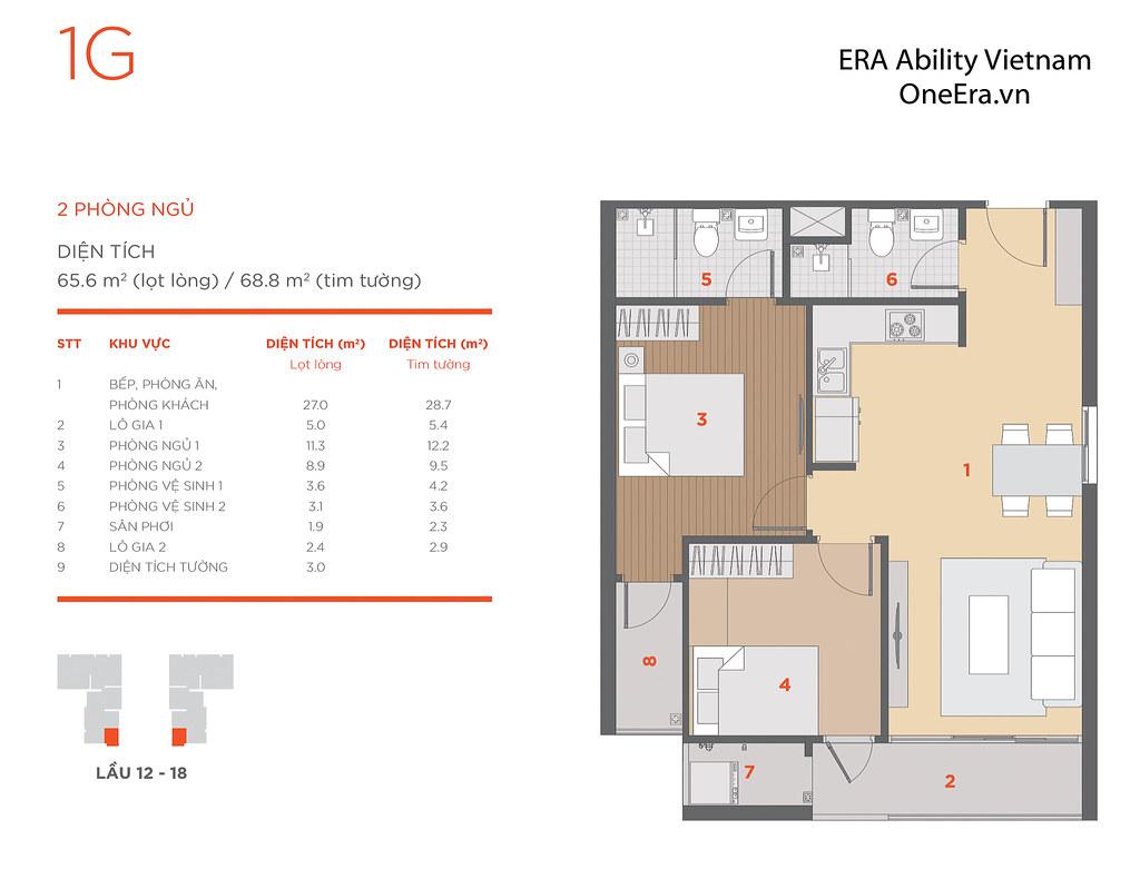 Mặt bằng tầng và thiết kế căn hộ Hausneo 46
