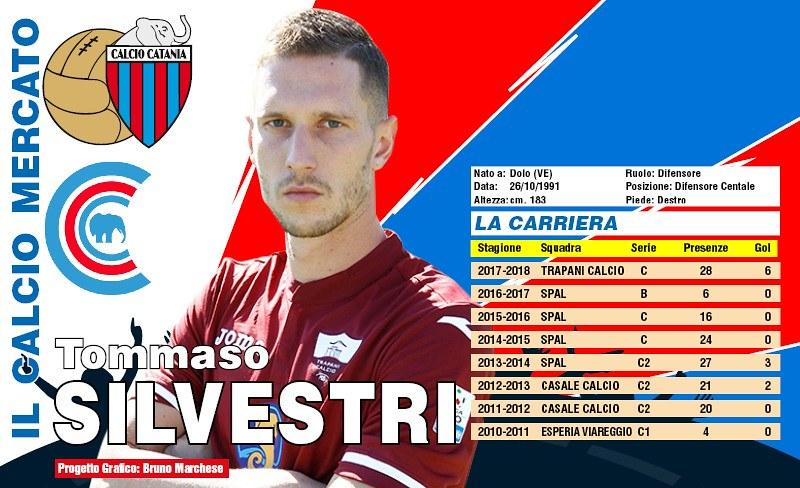 Tommaso Silvestri, nuovo giocatore del Catania