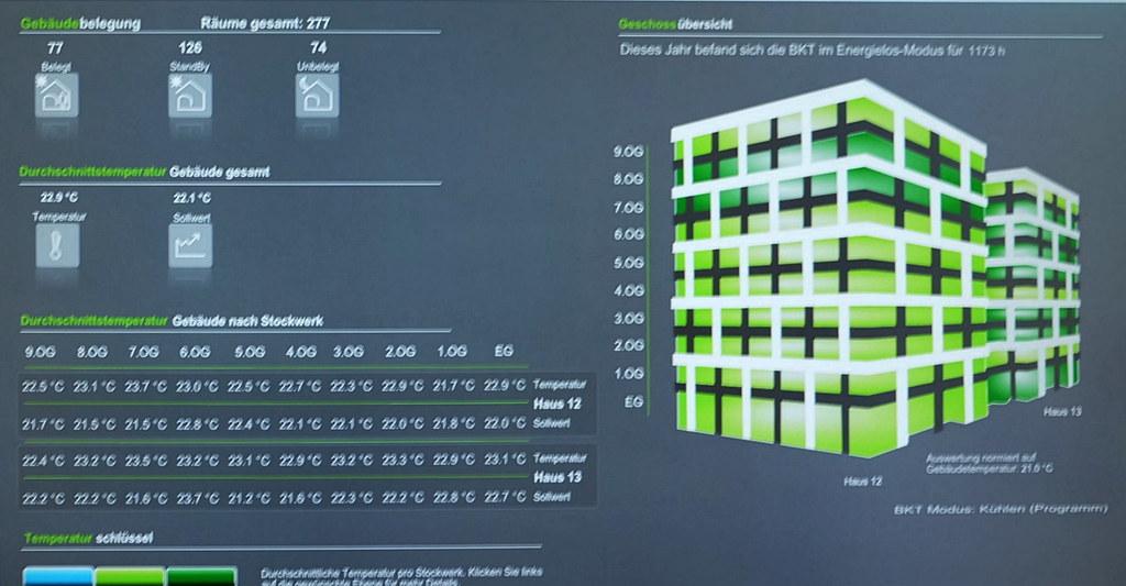 施耐德電機建築能源管理系統的即時資訊
