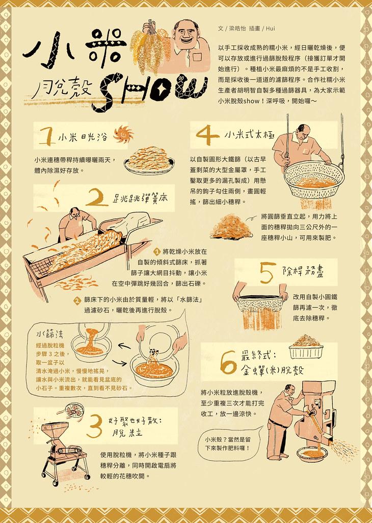 201807-176-綠主張月刊-p32糯小米脫殼Show-01