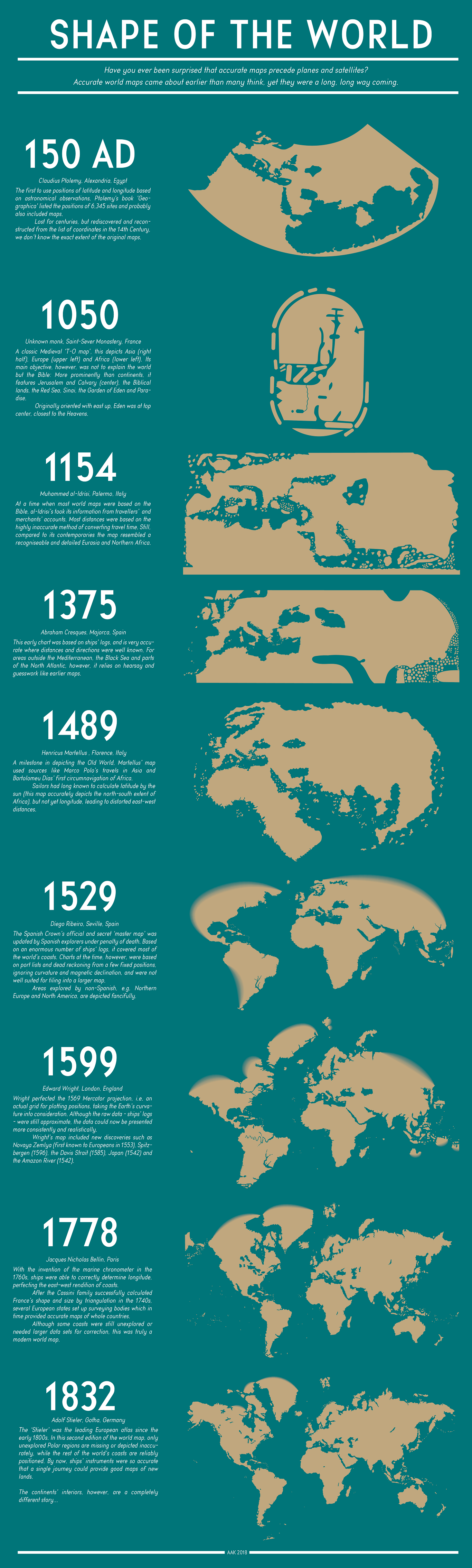 Picture of: The Evolution Of The World Map An Inventive Infographic Shows How Our Picture Of The World Changed Over 1 800 Years Open Culture