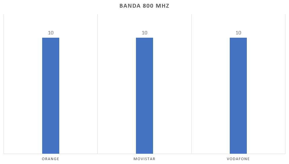 banda-800