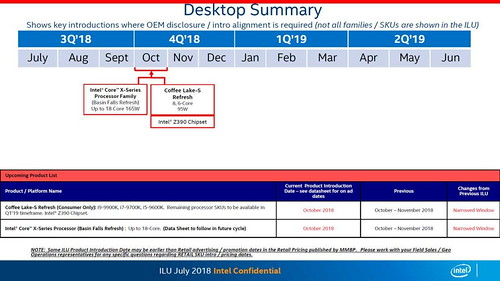 Intel-Desktop-Roadmap-Core-i9-9900K-and-Core-X-lineup