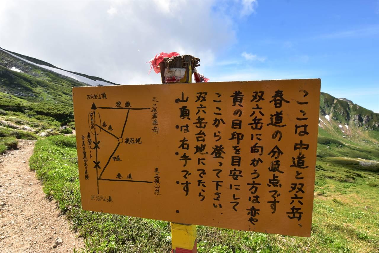 双六岳登山コースの注意書き