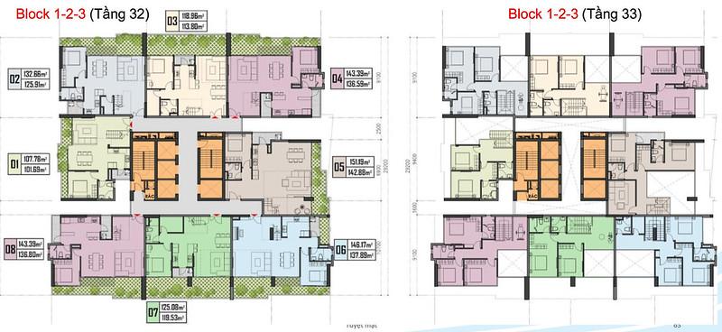 GemRiverside Penthouse -Block 1-2-3