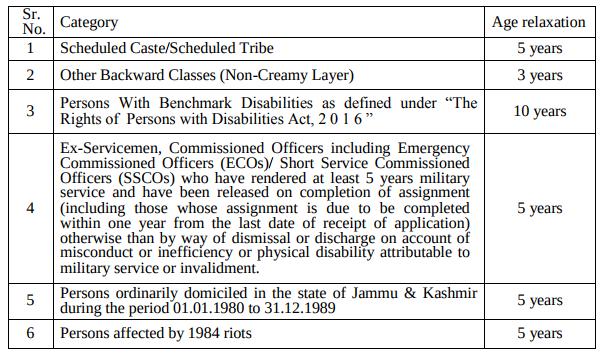 IDBI Bank Executive Recruitment 2018: Dates, Apply Online, 760 Vacancy