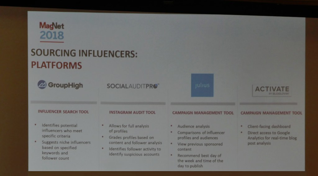 how to get and measure influencers for your magazine campaigns