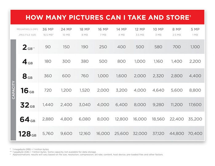 Chart-How-Many-Pictures