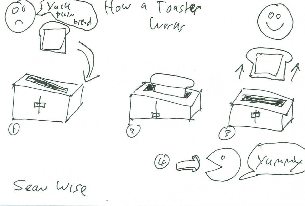 Toaster diagram | Workshop exercises from my visual thinking… | Flickr
