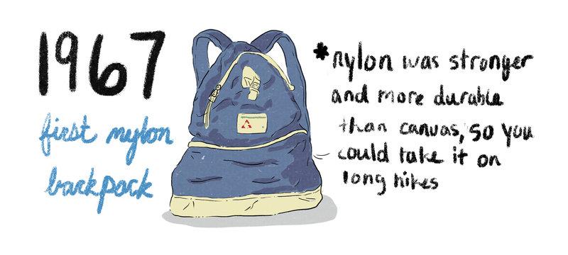 後背包 Backpack 演進史 - 現代尼龍加拉鍊的後背包