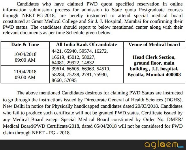 Maharashtra PG Medical 2018 Admission through NEET PG 2018