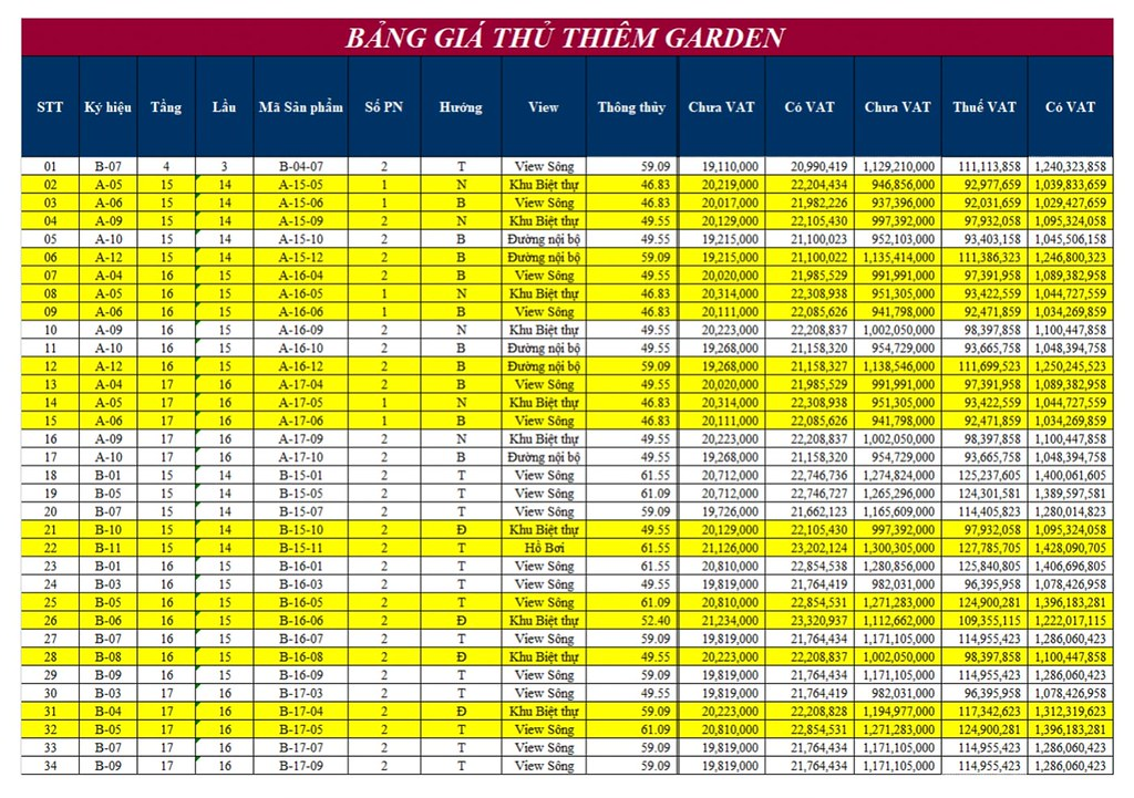 Bảng giá tham khảo căn hộ Thủ Thêm Garden quận 9