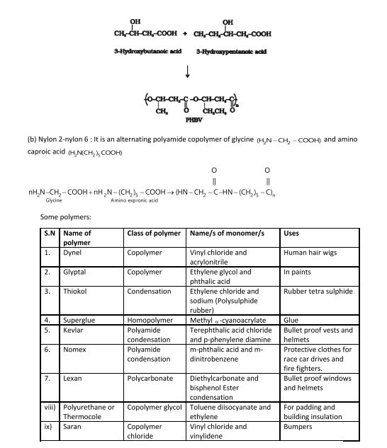 Important Notes of Chemistry for NEET, JEE: Polymers